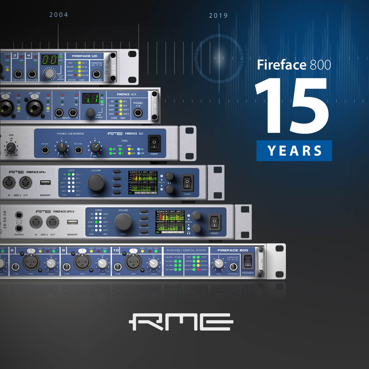 RME Audio Fireface Series